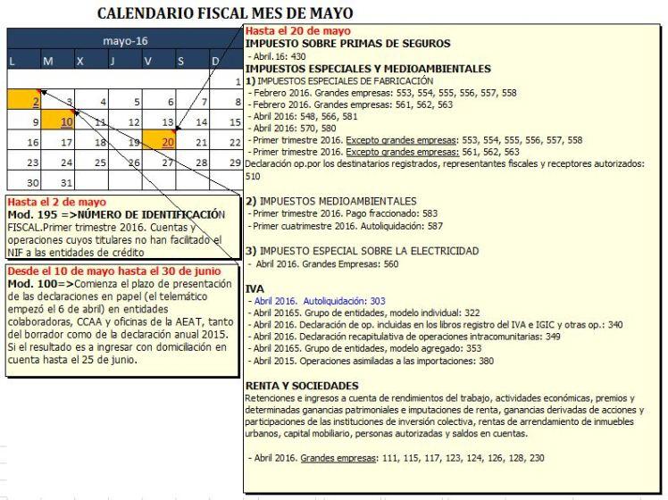 Impuestos Mayo.16