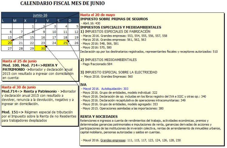 06 -Impuesto Junio-16