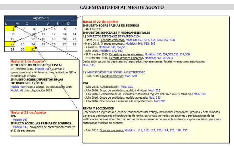 08 - Impuestos mes de Agosto